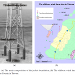 Modeling of Load Bearing Characteristics of Jacket Foundation Piles for OffshoreWind Turbines in Taiwan 離岸風力發電風機基礎動力分析